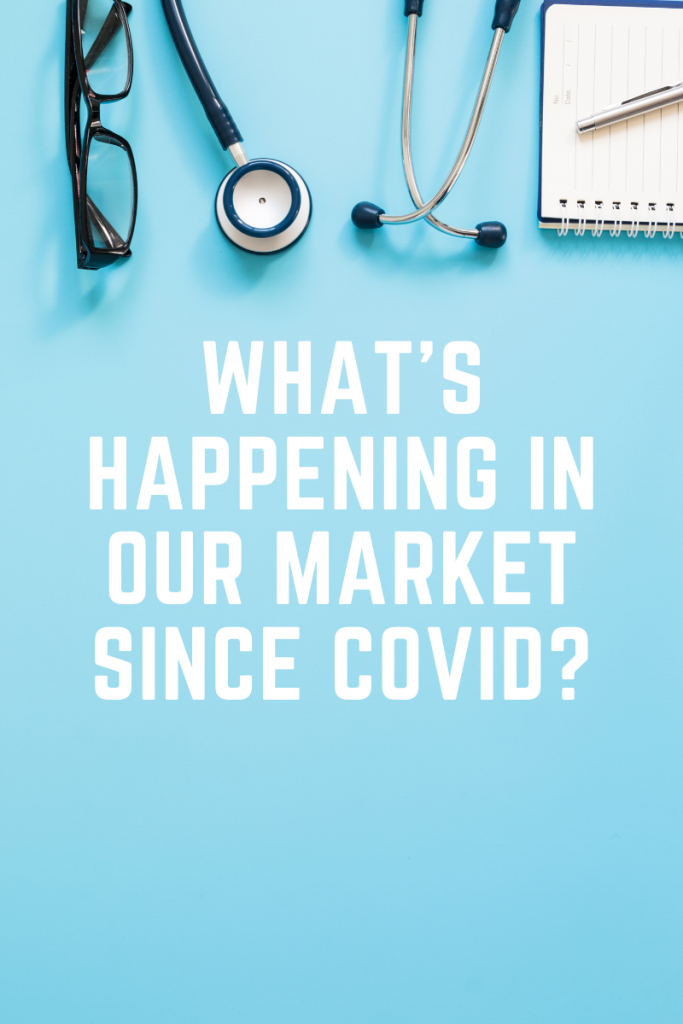 real estate market during covid